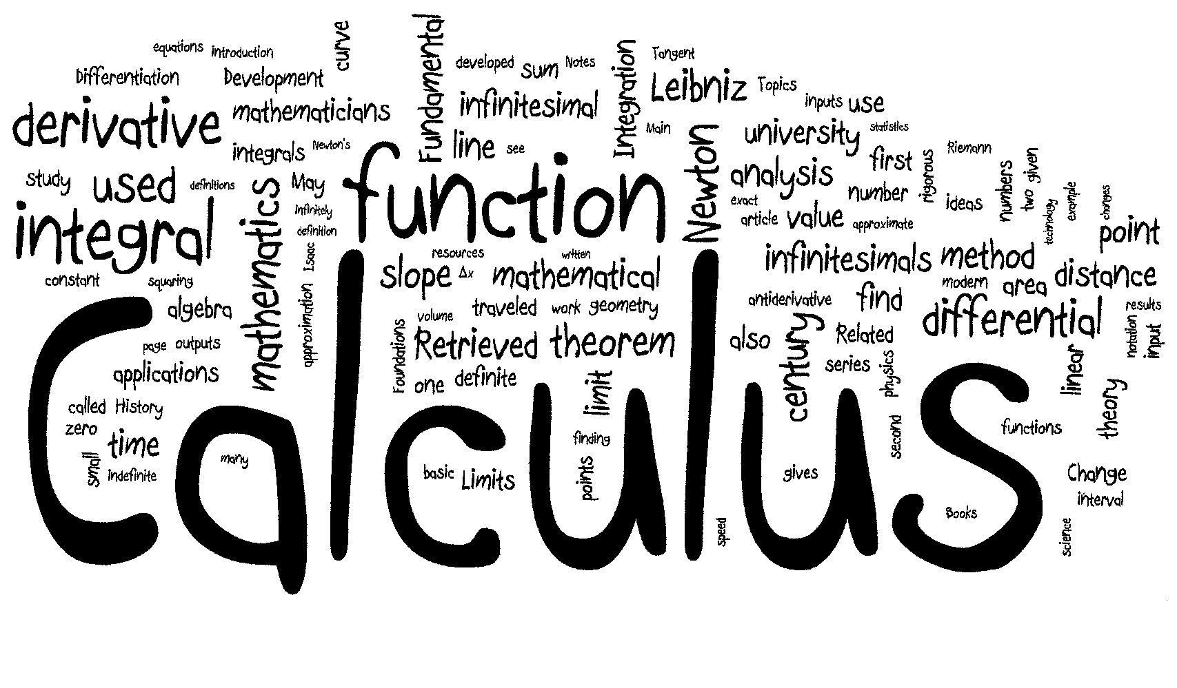 Calculus for Beginners