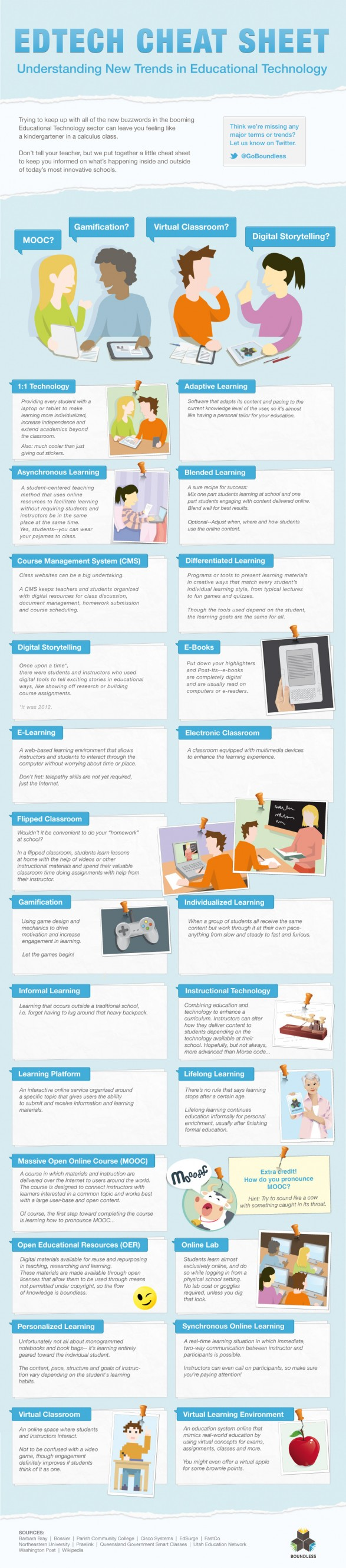 Ed Tech Cheat Sheet