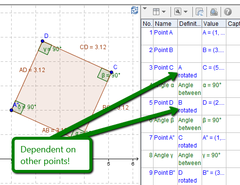 Geogebra Dependent and Independent