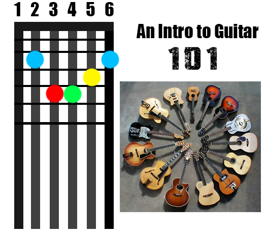 An Intro to Guitar 101